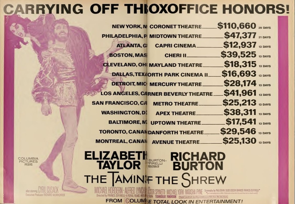 THE TAMINE OF THE SHREW BOX OFFICE USA 1967
