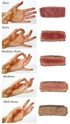 Tendreté de la viande