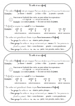 le verbe et son infinitif (leçon CE2)