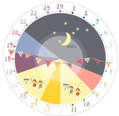 Notre horloge de classe