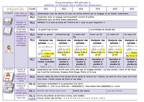 Programmation période 4 oral/écrit