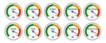 Indicateurs des risques les plus probables d'incendies dans plusieurs régions d'Amérique du Sud. Six concernent le Brésil (les états Acre, Amazonas, Maranhao, Mato Grosso, Para et Rondonia), trois en Bolivie (El Beni, Pando et Santa Cruz), et un pays tout entier : le Pérou. © Yang Chen, University of California, Irvine