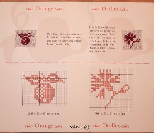 SAL Dico des Symboles 27