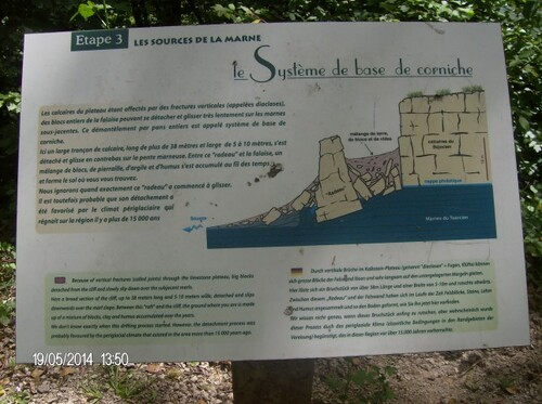 La source de la Marne