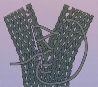 Tricot: les mailles et les bases