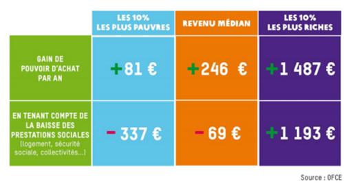 Michel Pinçon & Monique Pinçon-Charlot, Le président des ultra-riches, Zones, 2019