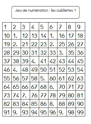 Jeu de numération : les oubliettes