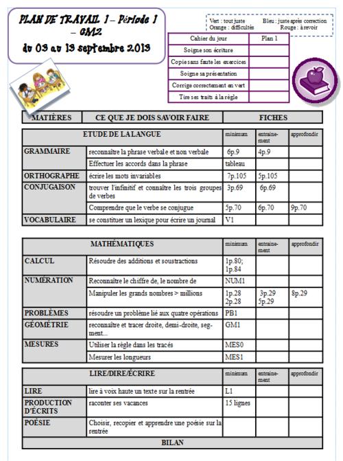 les plans de travail maths et français rentrée 2013-2014 - CM