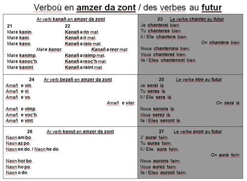 CM : an amzer da-zont / Le FUTUR