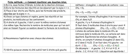7 Les réactions chimiques
