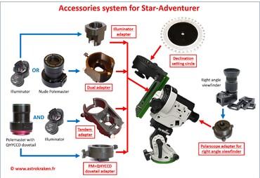 star adventurer