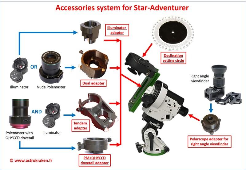 star-adventurer,dapter,illuminator,polarscope,right angle,declination circle