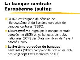 """Résultat de recherche d'images pour """"organes de l'union européenne bce"""""""