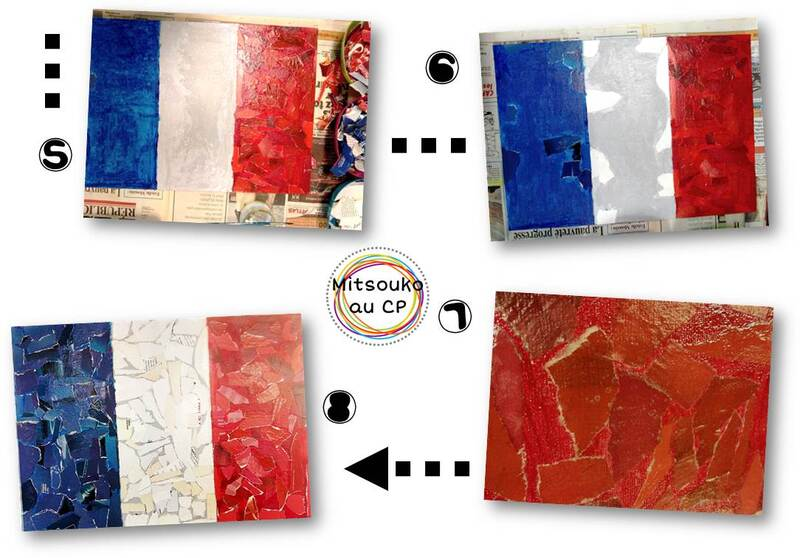 Afficher les couleurs de la France : production plastique pour revisiter le drapeau tricolore