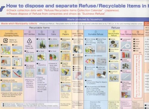 Sem8-Ville propre, ville durable ?