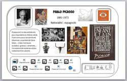 Carte Hda Guernica