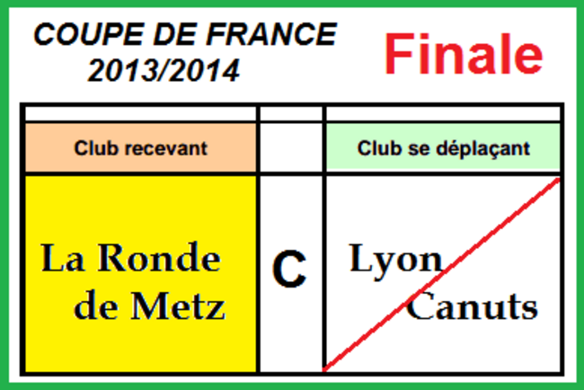 FINALE DE LA COUPE DE FRANCE DES CLUBS 2013 / 2014.