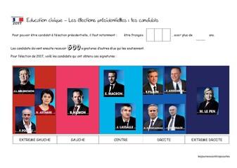 Les élections présidentielles - ASH