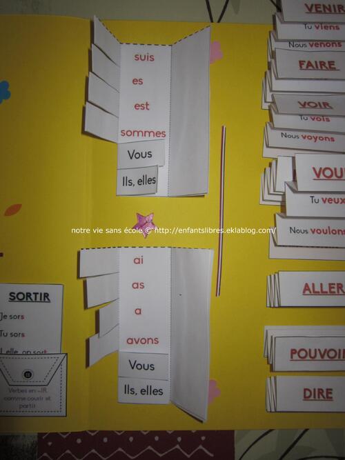Lapbooks de conjugaison - présent de l'indicatif