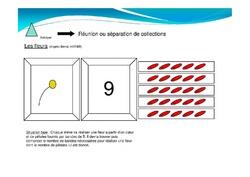 Situations problèmes de référence pour construire le nombre au cycle 2