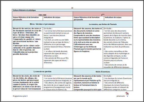 Programmes 2015 pour le cycle 3