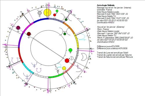 Nouvel an au 1er janvier, une décision astrologique