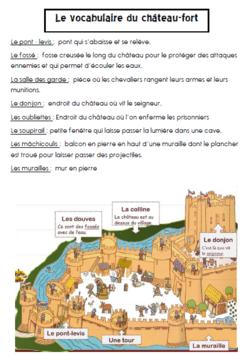 Le Moyen Age : Ma journée dans un chateau fort