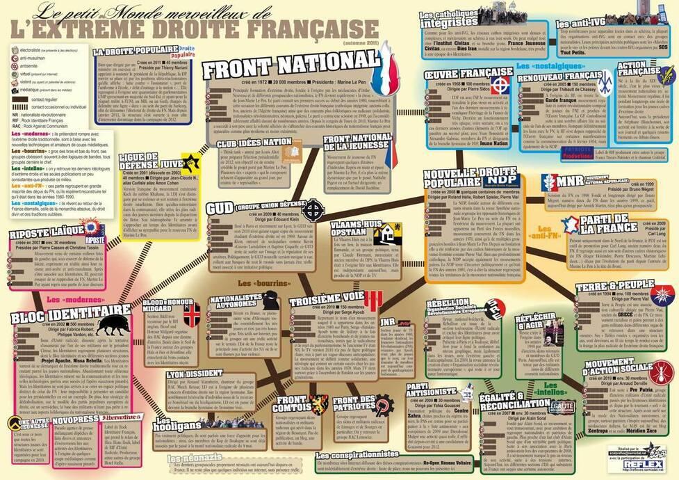 """- Il parait que le FN n'est ni fasciste, ni d'extrême droite... ni que des trotskistes, des socialistes, des CGTistes ou des """"communistes"""" n'ont été au FN..."""
