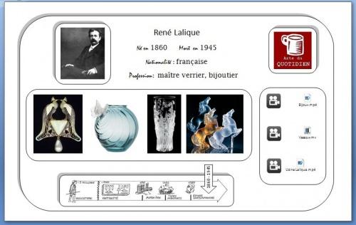 Carte d'identité Lalique
