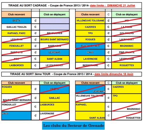 RÉSULTATS DES TOURS DÉPARTEMENTAUX C.D.F. 2013/2014