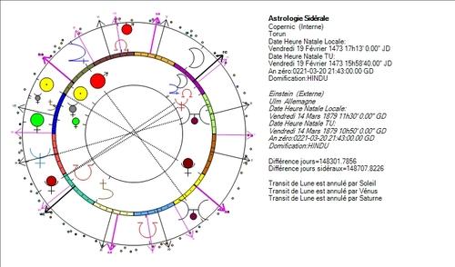 Copernic/Einstein, l'astronomie prouve l'inexistence de Dieu
