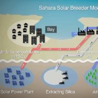 Des panneaux solaires en sable au Sahara