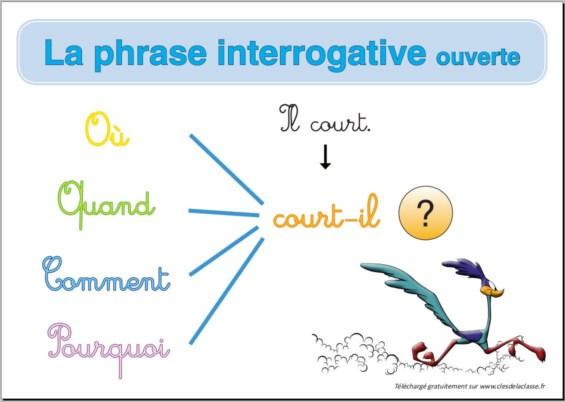 types de phrase : phrase interrogative ouverte