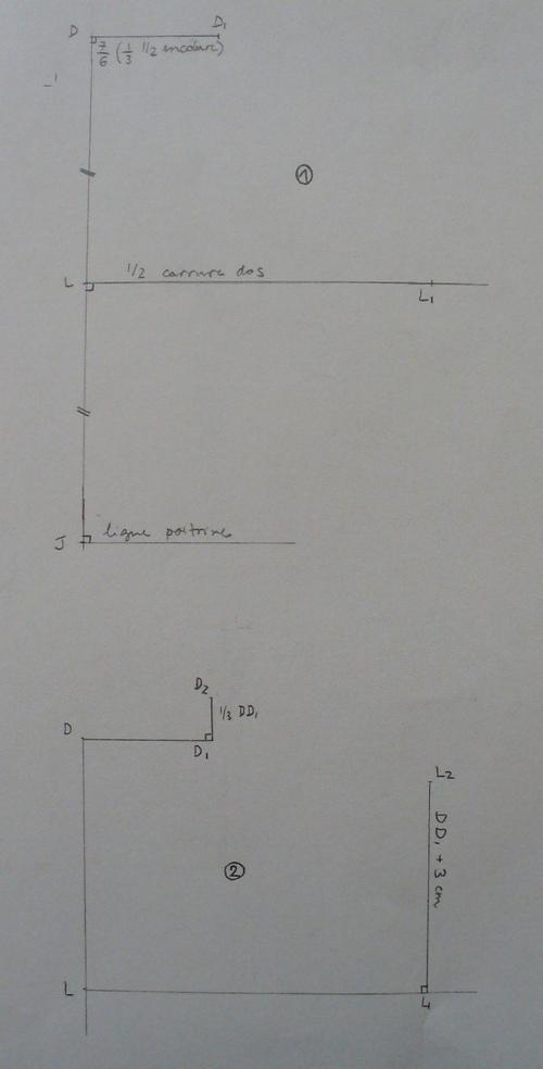 Construction de pente épaule méthode Esmod