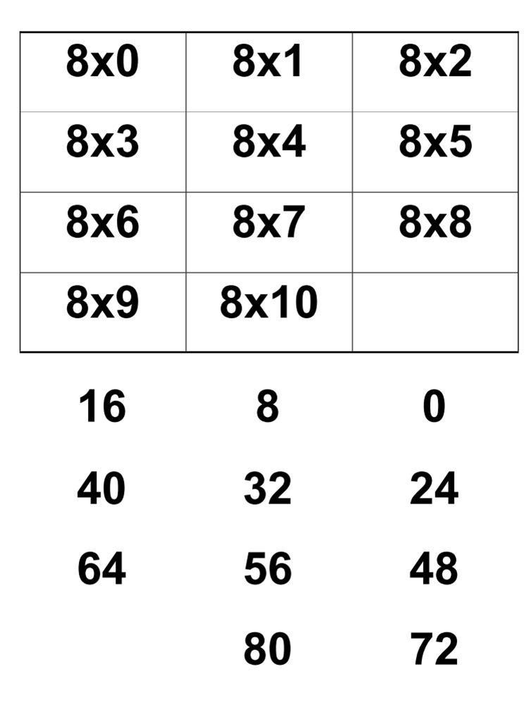 etiquettes recto verso pour apprendre les tables de multiplication