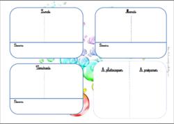 Document de plannification