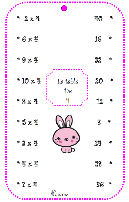 Exercice multiplication table 2 3 4 5 tables de multiplication 2 ou 3 calcul mental je - Table de multiplication par 4 ...