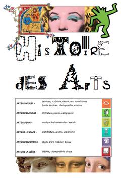 Cahier d'Histoire des Arts