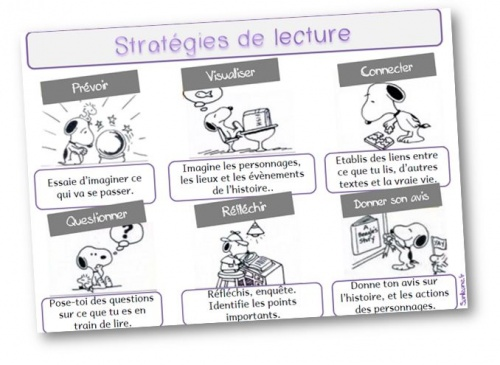 Stratégies de lecture