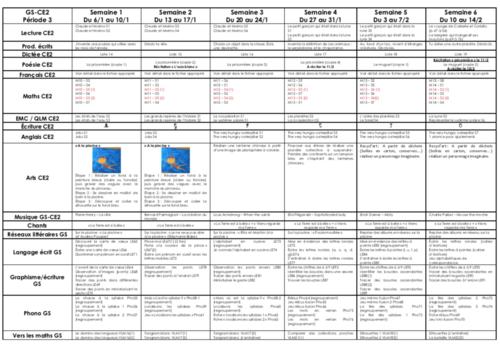 Répartition GS/CE2 période 3 (2019-2020)