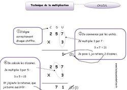 Technique opératoire de la multiplication