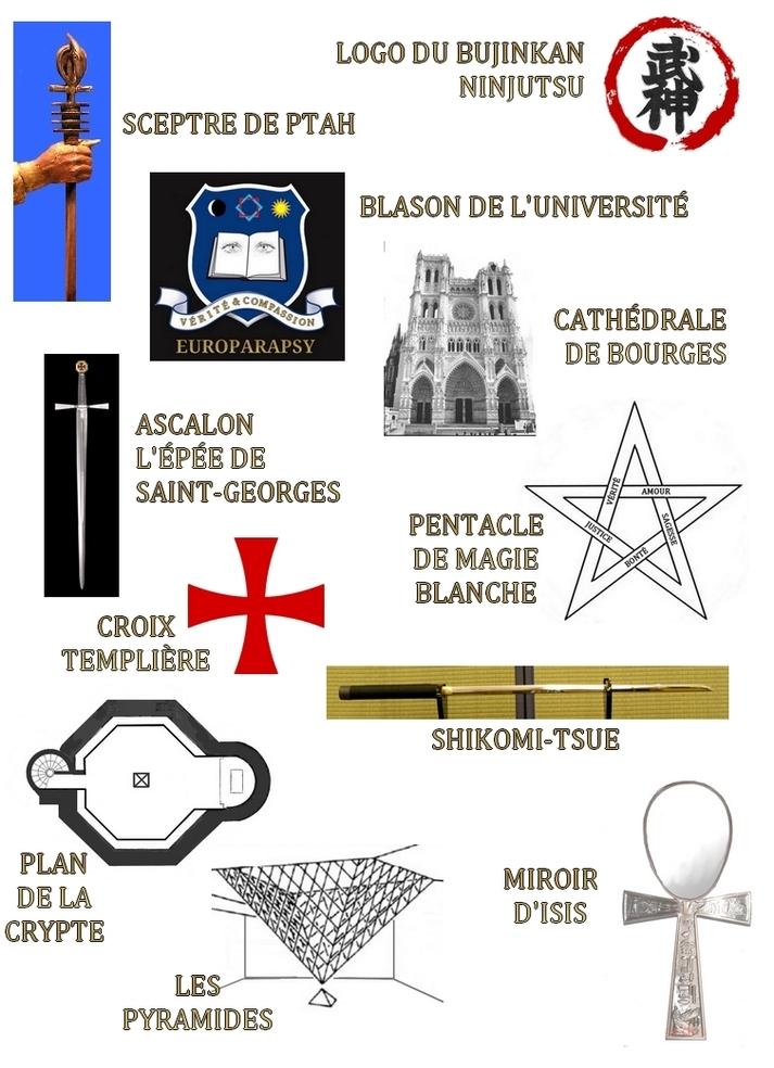 Les objets symboliques