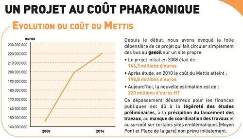 Magazine Metz Métropole n° 55 de novembre 2012