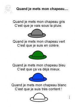 anglais: saperlipopette mon chapeau