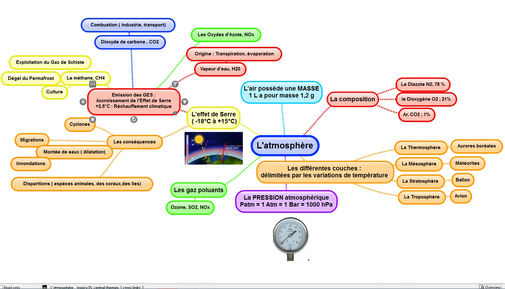 Extrêmement Cartes mentales - Sciences Physiques Collège Activités Cours TP XJ52