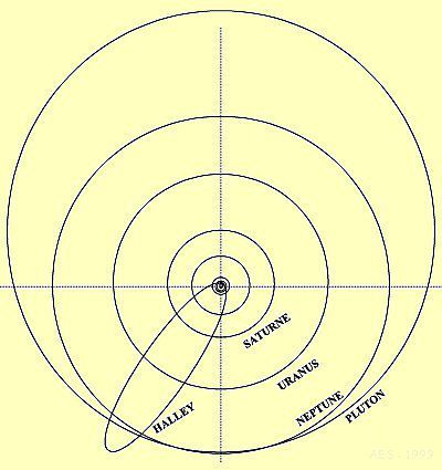 qungWejfIw9Y97YtExPVrw21_pk cailloux dans Astronomie