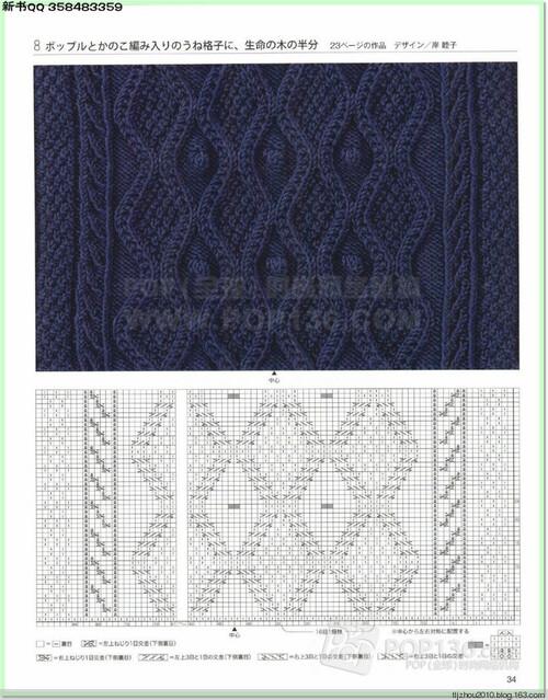 Les signes au tricot: 3ème partie