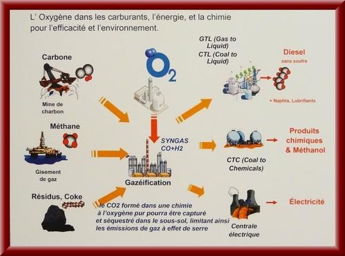 Louis Cailletet, pionnier de la cryogénie moderne, une conférence de Jean-Yves Thonnelier