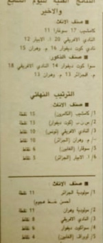 1988 Mouloudia d'Alger vainqueur de la Coupe d'Afrique