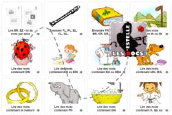 Mes applis LearningApps pour la méthode de lecture Piano